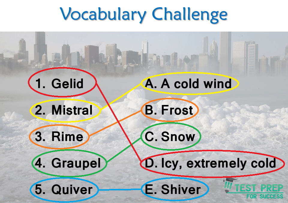 Answer to Vocabulary question