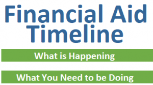 Financial Aid2