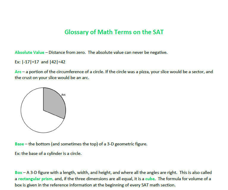Glossary of SAT Math Terms