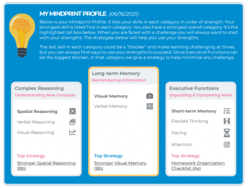 mindprint cognitive assessment profile listing the students skills in each category in order of strength including complex reasoning long term memory and executive functions